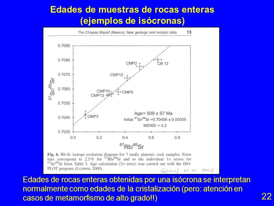 Edades de muestras de rocas enteras (ejemplos de isócronas)