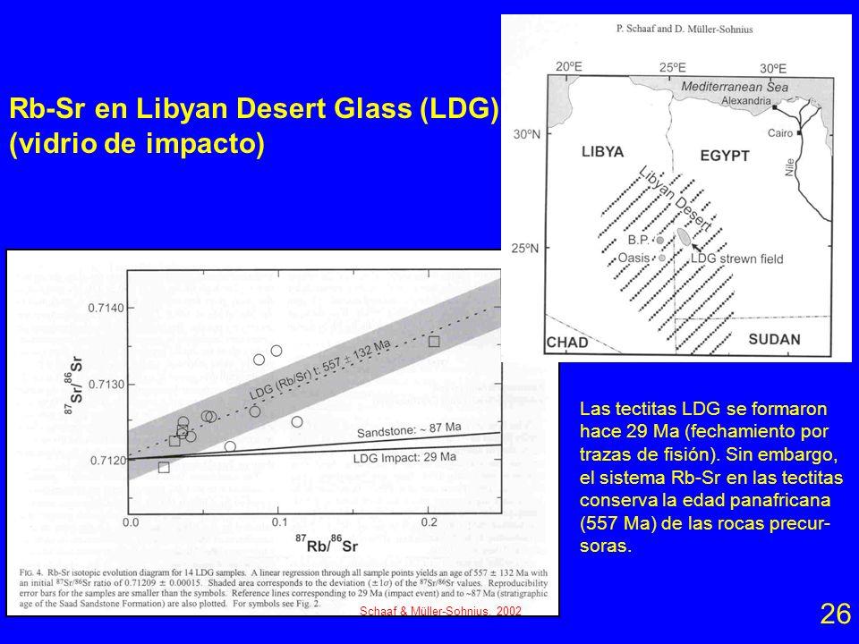 Rb-Sr en Libyan Desert Glass (LDG) (vidrio de impacto)