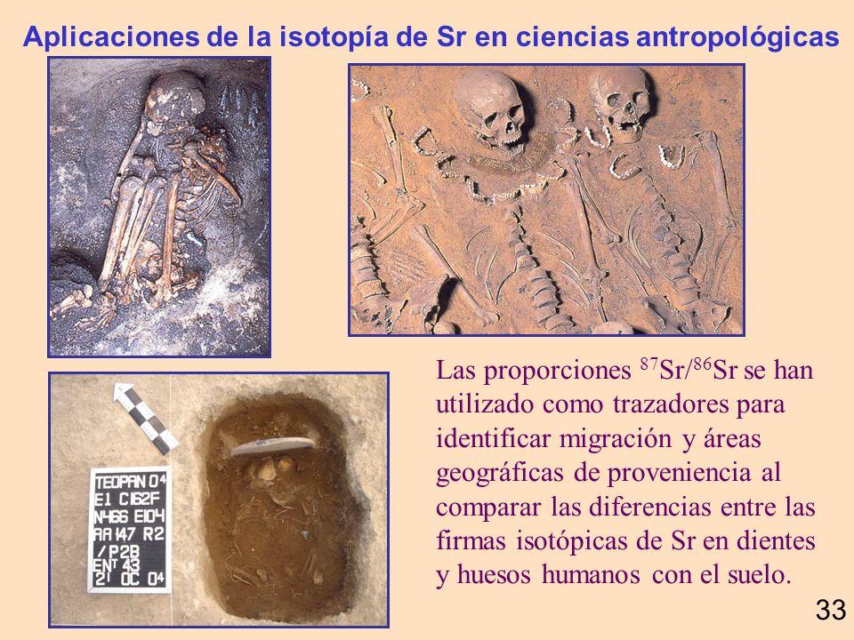 Aplicaciones de la isotopía de Sr en ciencias antropológicas