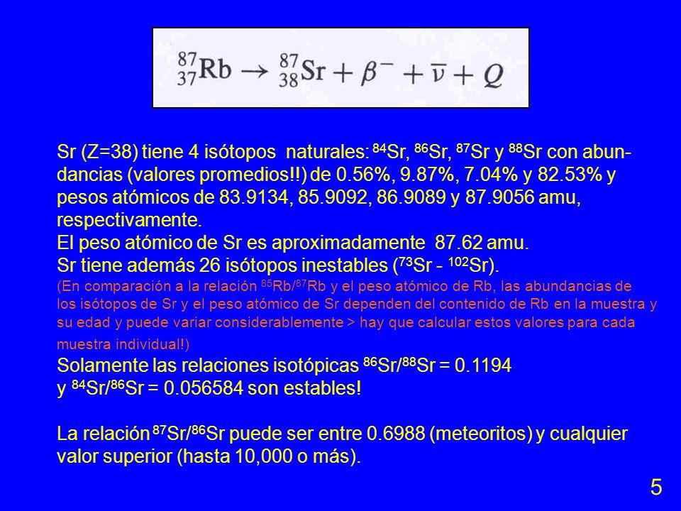 Sr (Z=38) tiene 4 isótopos naturales: 84Sr, 86Sr, 87Sr y 88Sr con abun-