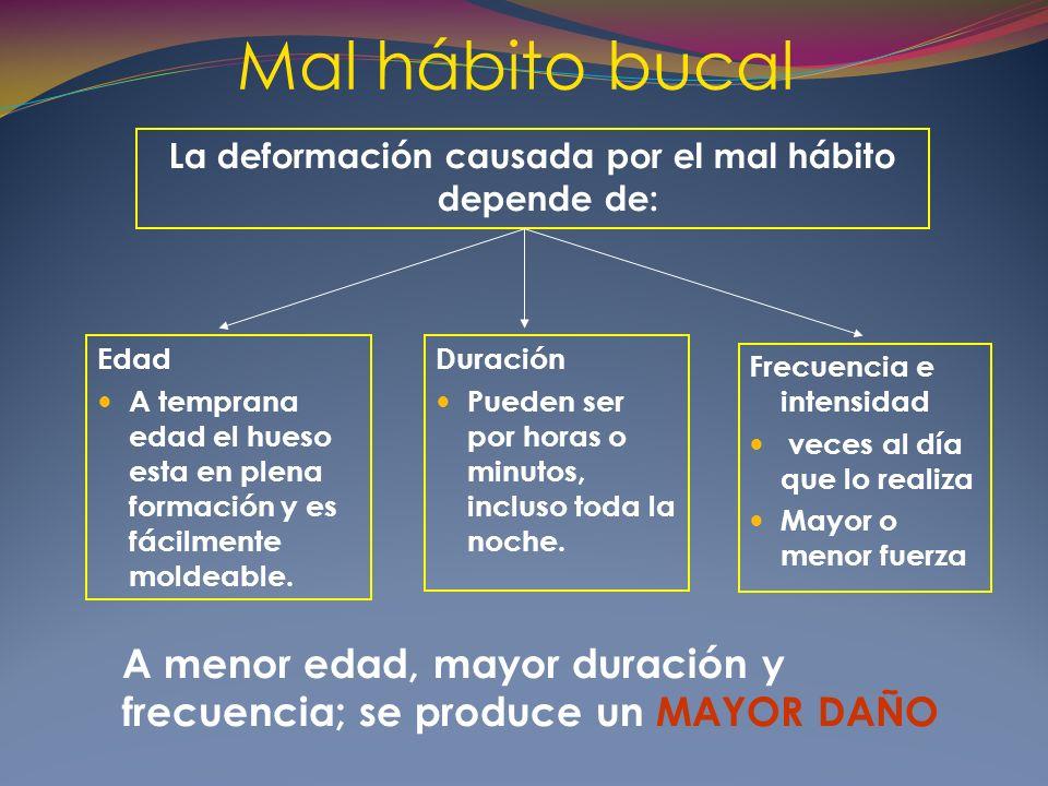 La deformación causada por el mal hábito depende de:
