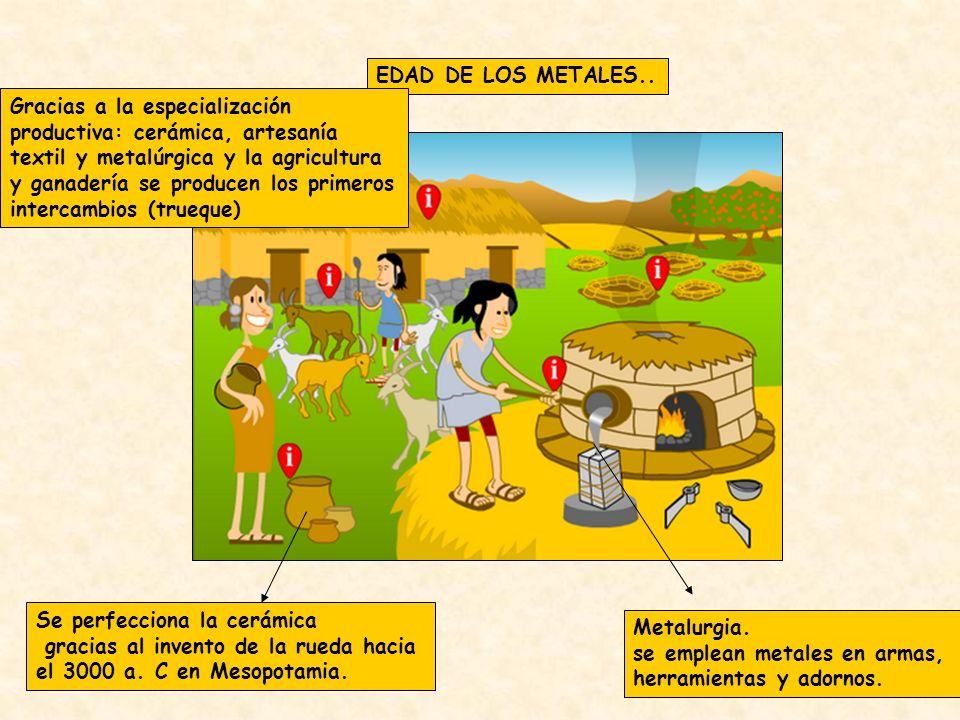 EDAD DE LOS METALES..