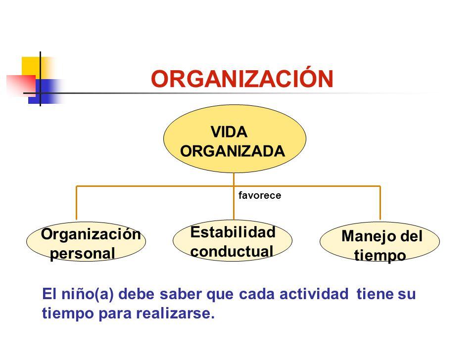 ORGANIZACIÓN VIDA ORGANIZADA Estabilidad Organización Manejo del