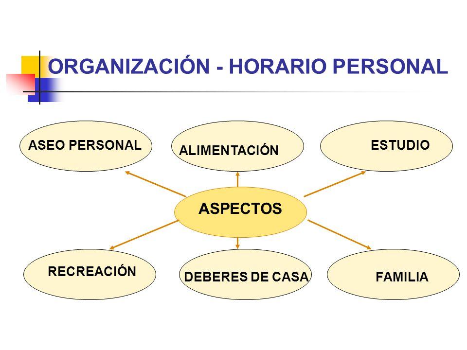 ORGANIZACIÓN - HORARIO PERSONAL