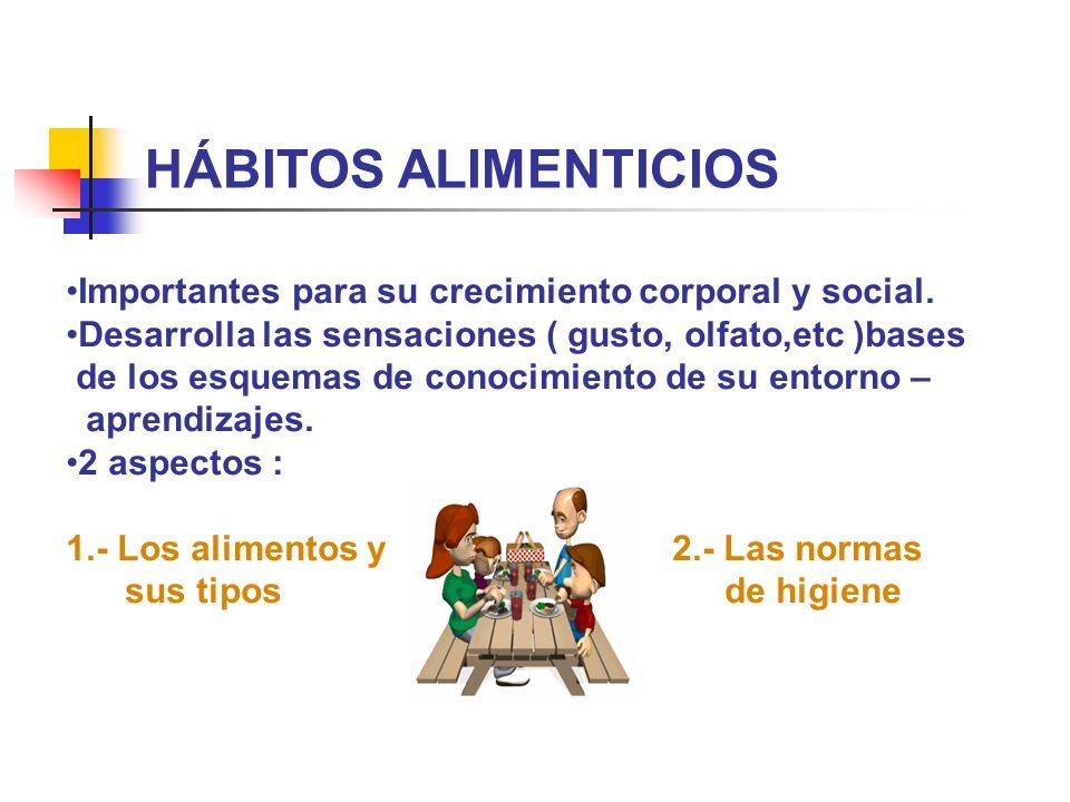 HÁBITOS ALIMENTICIOS Importantes para su crecimiento corporal y social. Desarrolla las sensaciones ( gusto, olfato,etc )bases.