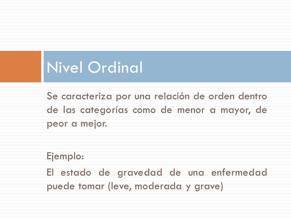 Nivel Ordinal Se caracteriza por una relación de orden dentro de las categorías como de menor a mayor, de peor a mejor.