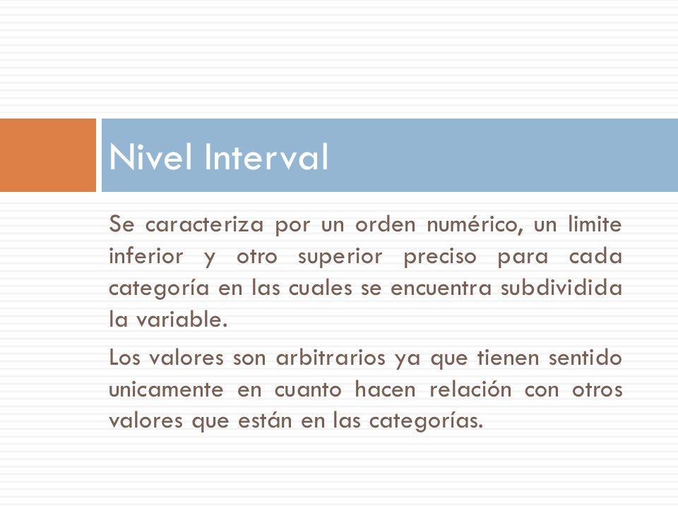 Nivel Interval