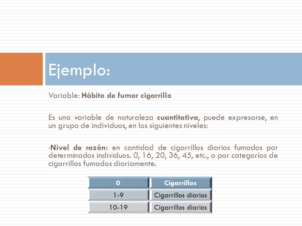 Ejemplo: Variable: Hábito de fumar cigarrillo