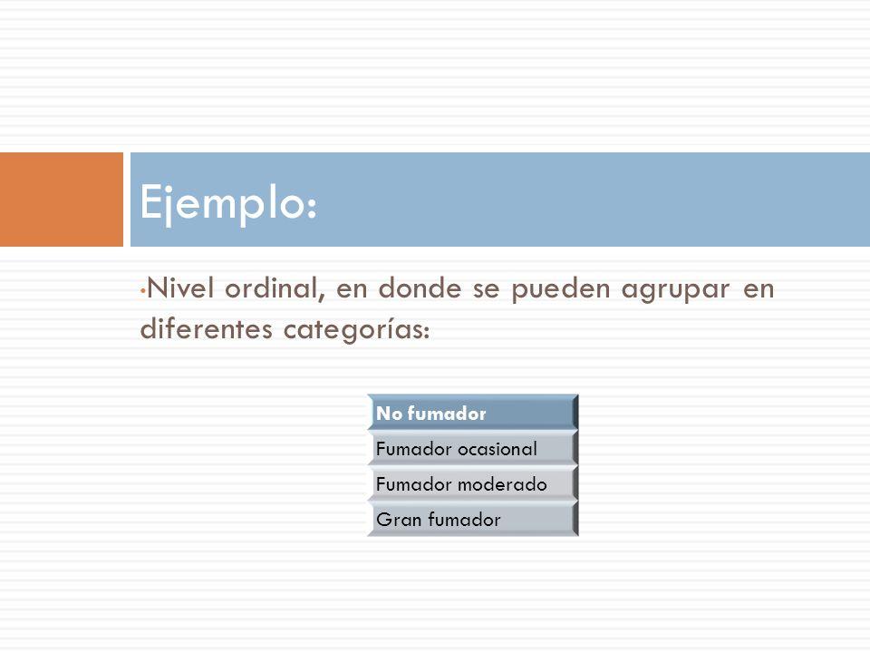 Ejemplo: Nivel ordinal, en donde se pueden agrupar en diferentes categorías: No fumador. Fumador ocasional.