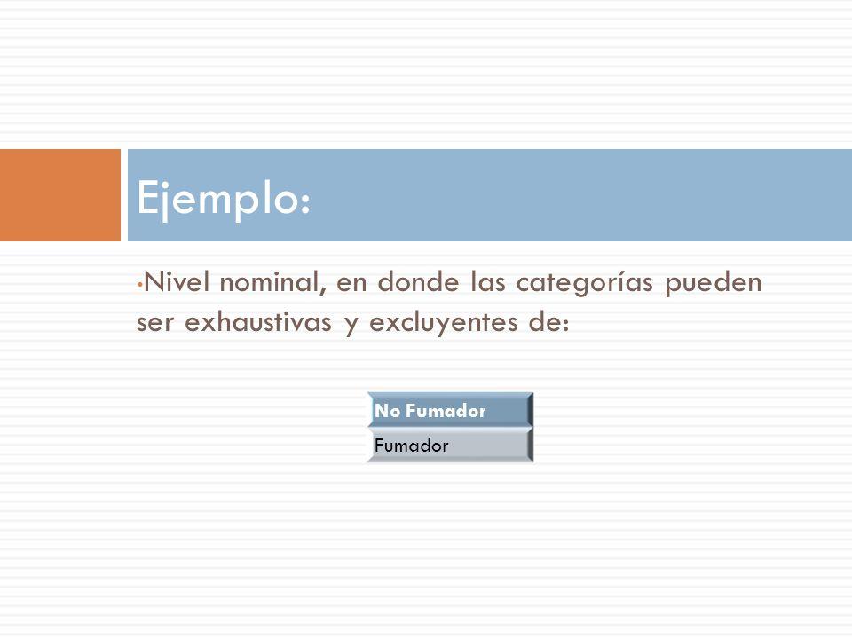 Ejemplo: Nivel nominal, en donde las categorías pueden ser exhaustivas y excluyentes de: No Fumador.