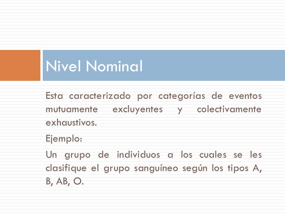 Nivel Nominal Esta caracterizado por categorías de eventos mutuamente excluyentes y colectivamente exhaustivos.