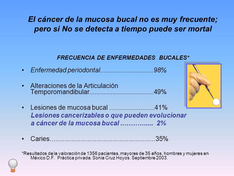 El cáncer de la mucosa bucal no es muy frecuente; pero si No se detecta a tiempo puede ser mortal FRECUENCIA DE ENFERMEDADES BUCALES*