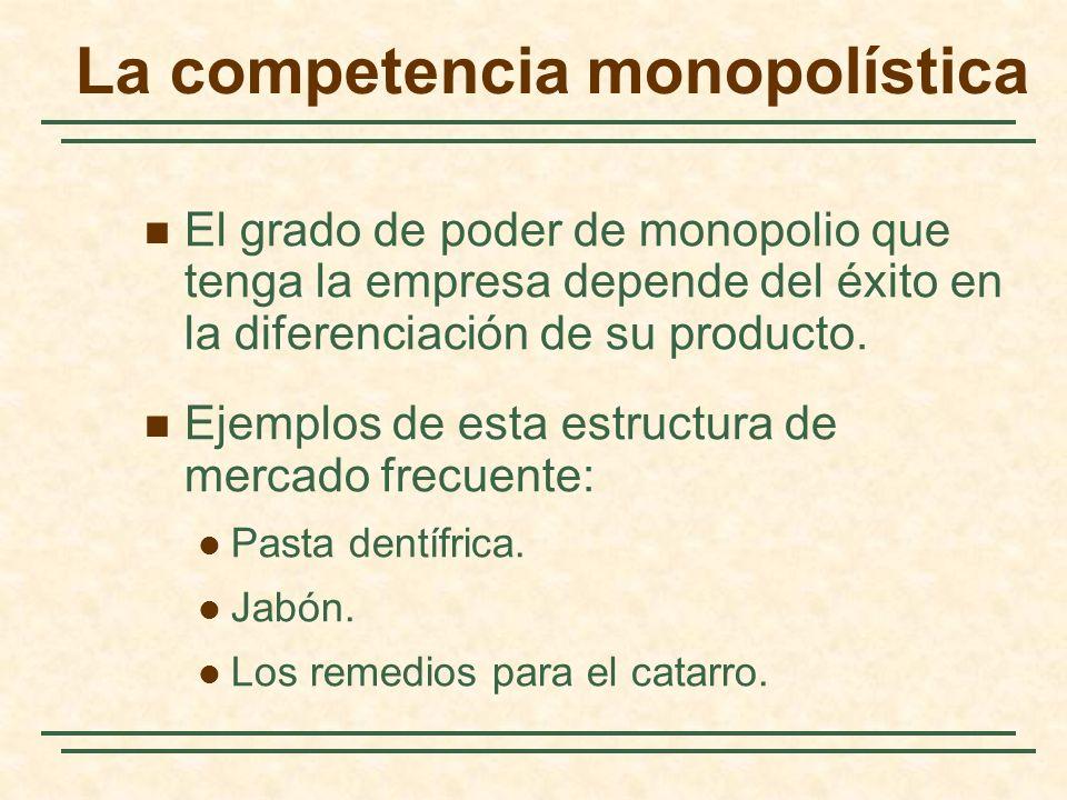 La competencia monopolística