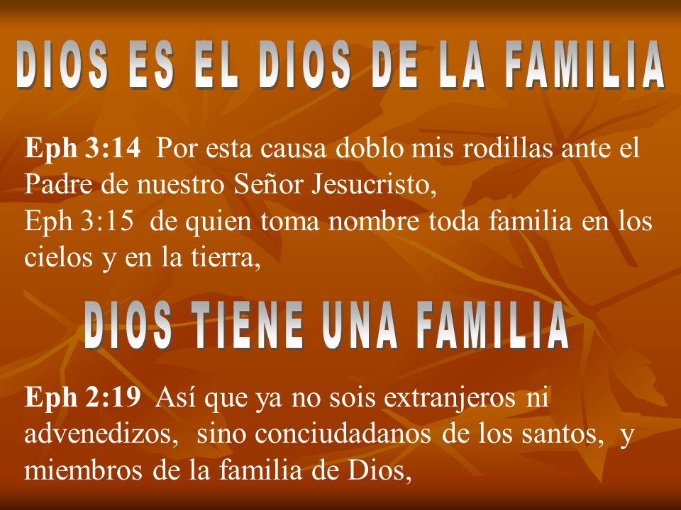 DIOS ES EL DIOS DE LA FAMILIA