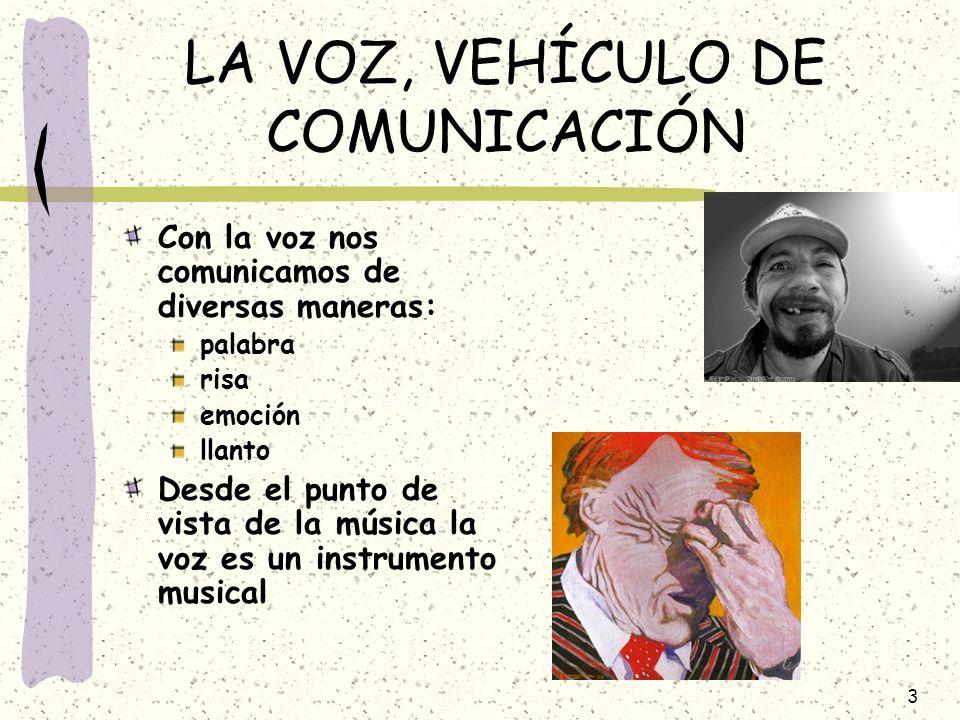 LA VOZ, VEHÍCULO DE COMUNICACIÓN