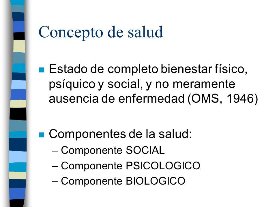 Concepto de salud Estado de completo bienestar físico, psíquico y social, y no meramente ausencia de enfermedad (OMS, 1946)