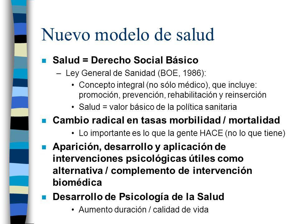 Nuevo modelo de salud Salud = Derecho Social Básico