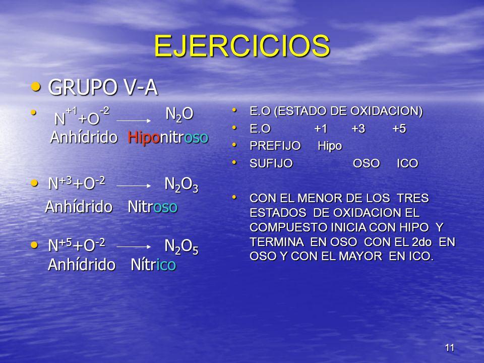 EJERCICIOS GRUPO V-A N+1+O-2 N2O Anhídrido Hiponitroso N+3+O-2 N2O3