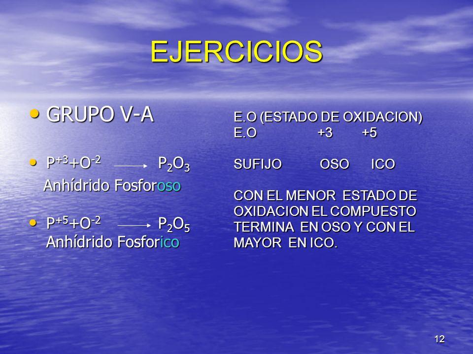 EJERCICIOS GRUPO V-A P+3+O-2 P2O3 Anhídrido Fosforoso