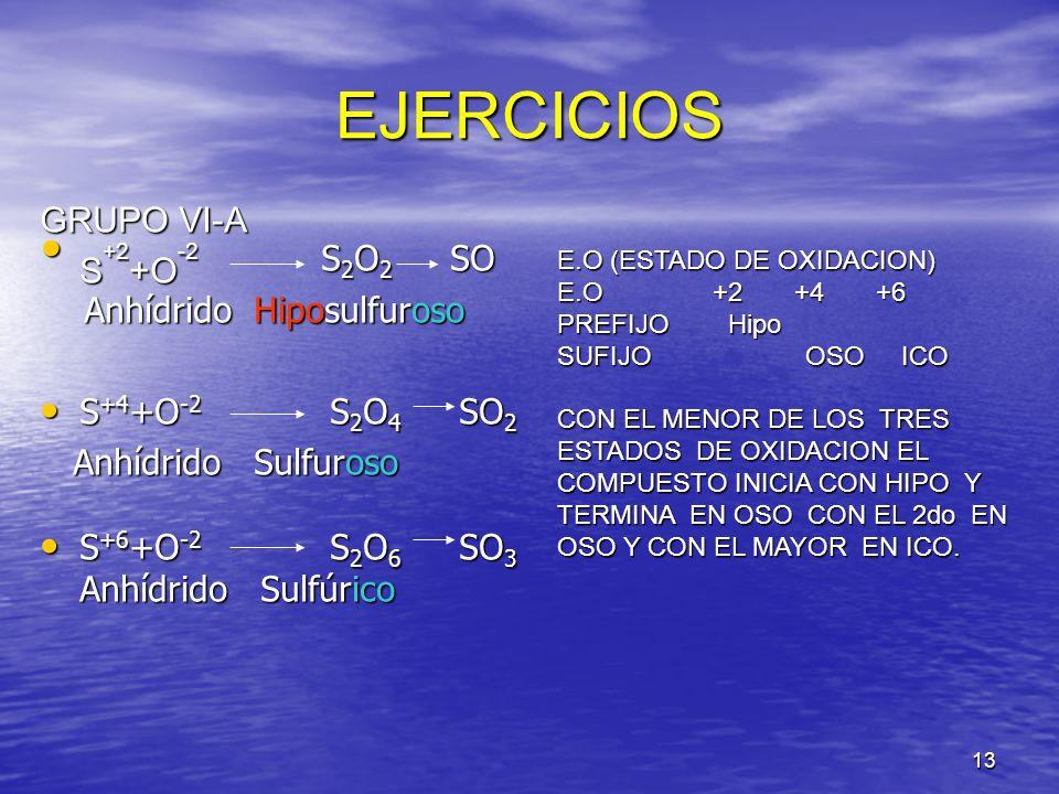 EJERCICIOS GRUPO VI-A S+2+O-2 S2O2 SO Anhídrido Hiposulfuroso