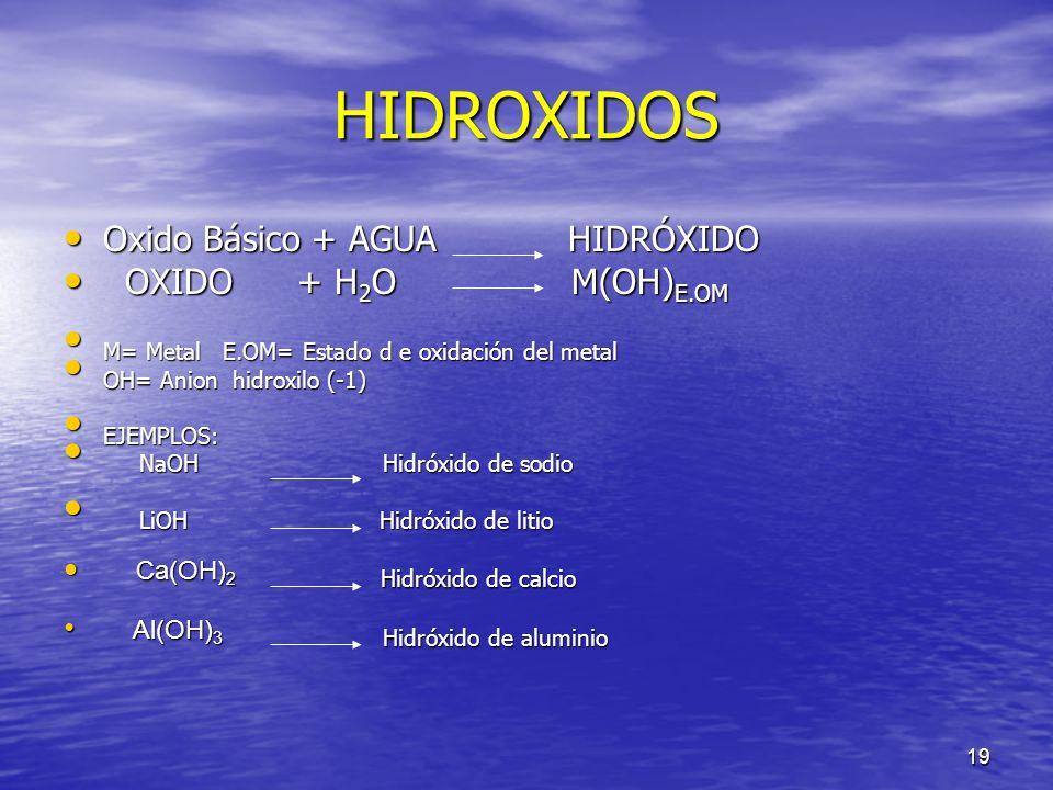 HIDROXIDOS Oxido Básico + AGUA HIDRÓXIDO OXIDO + H2O M(OH)E.OM