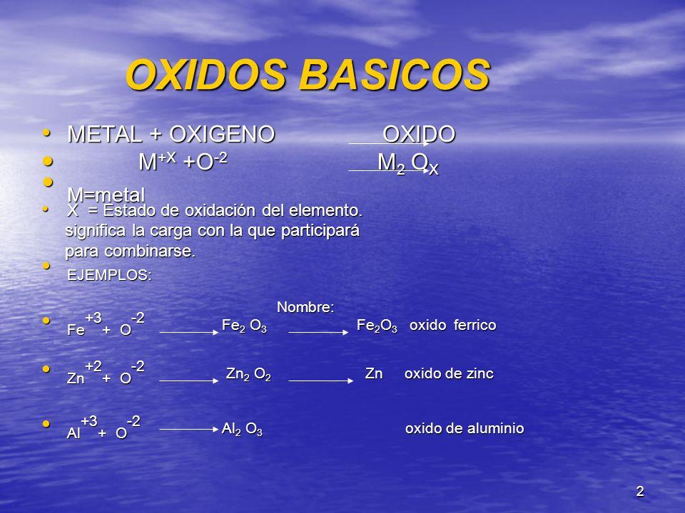 OXIDOS BASICOS M=metal METAL + OXIGENO OXIDO M+X +O-2 M2 OX EJEMPLOS: