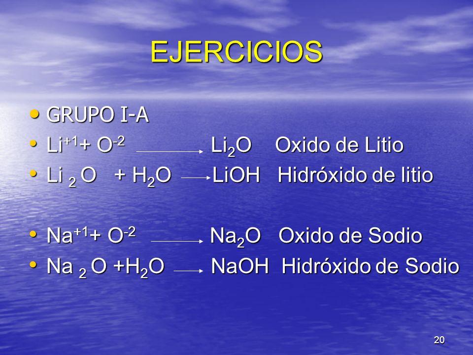 EJERCICIOS GRUPO I-A Li+1+ O-2 Li2O Oxido de Litio