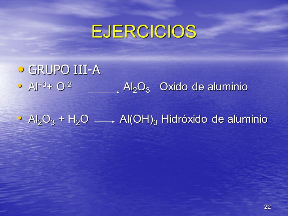 EJERCICIOS GRUPO III-A Al+3+ O-2 Al2O3 Oxido de aluminio