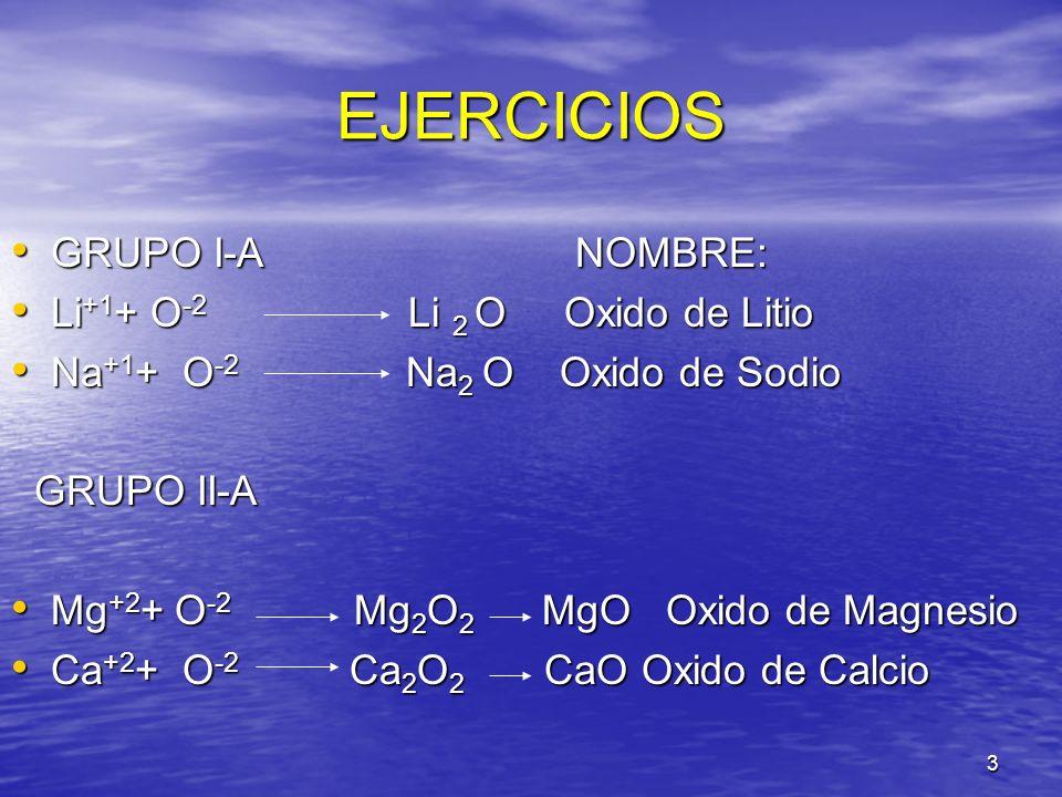 EJERCICIOS GRUPO I-A NOMBRE: Li+1+ O-2 Li 2 O Oxido de Litio
