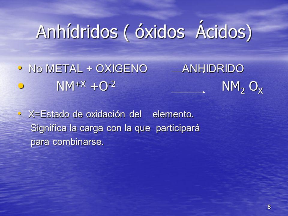Anhídridos ( óxidos Ácidos)