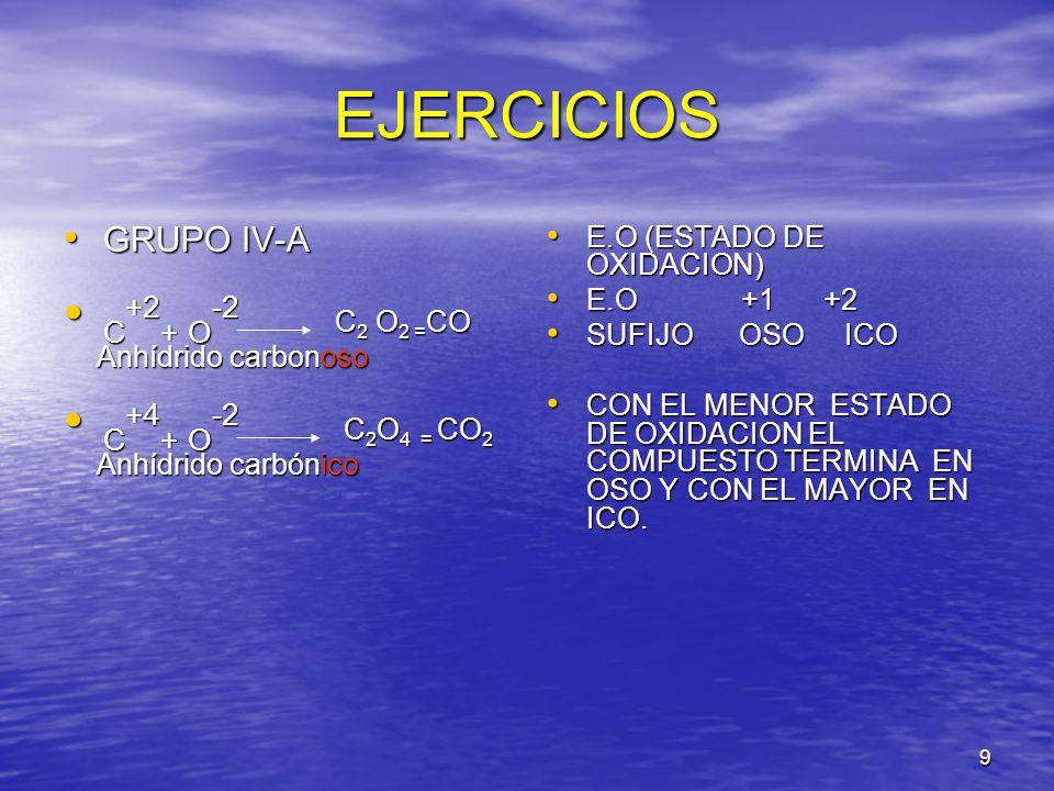 EJERCICIOS C+2+ O-2 C2 O2 =CO C+4+ O-2 C2O4 = CO2 GRUPO IV-A