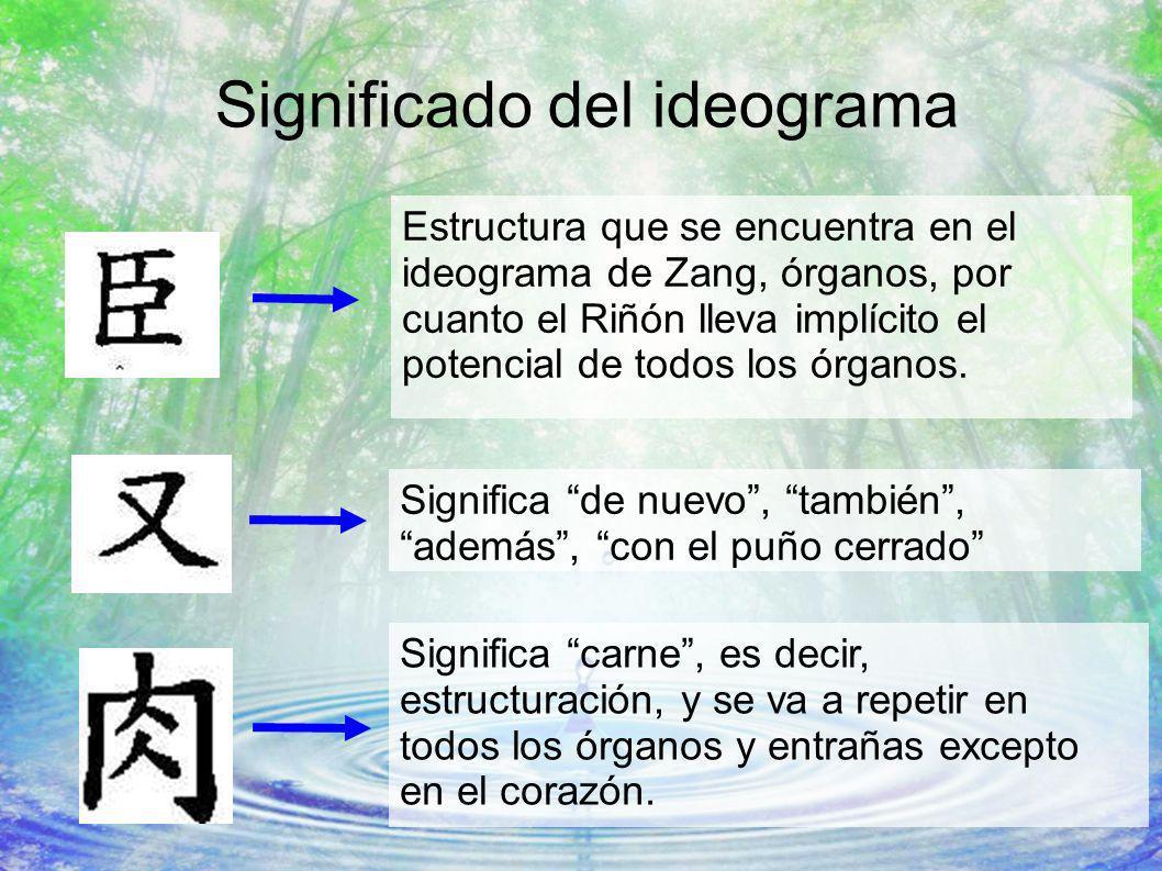 Significado del ideograma
