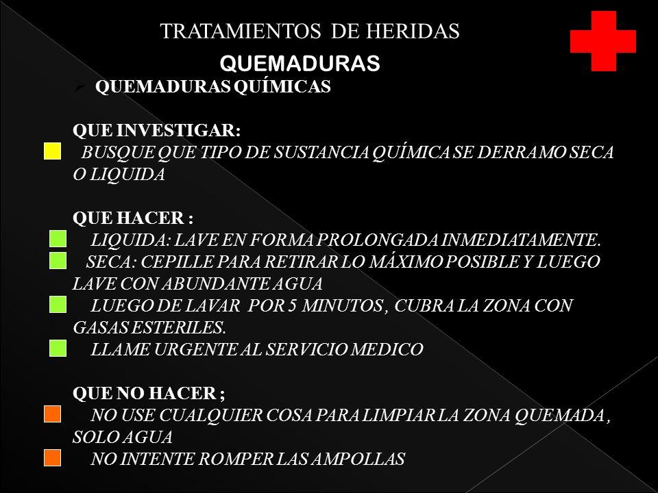 TRATAMIENTOS DE HERIDAS