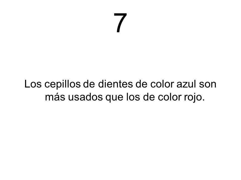 7 Los cepillos de dientes de color azul son más usados que los de color rojo.