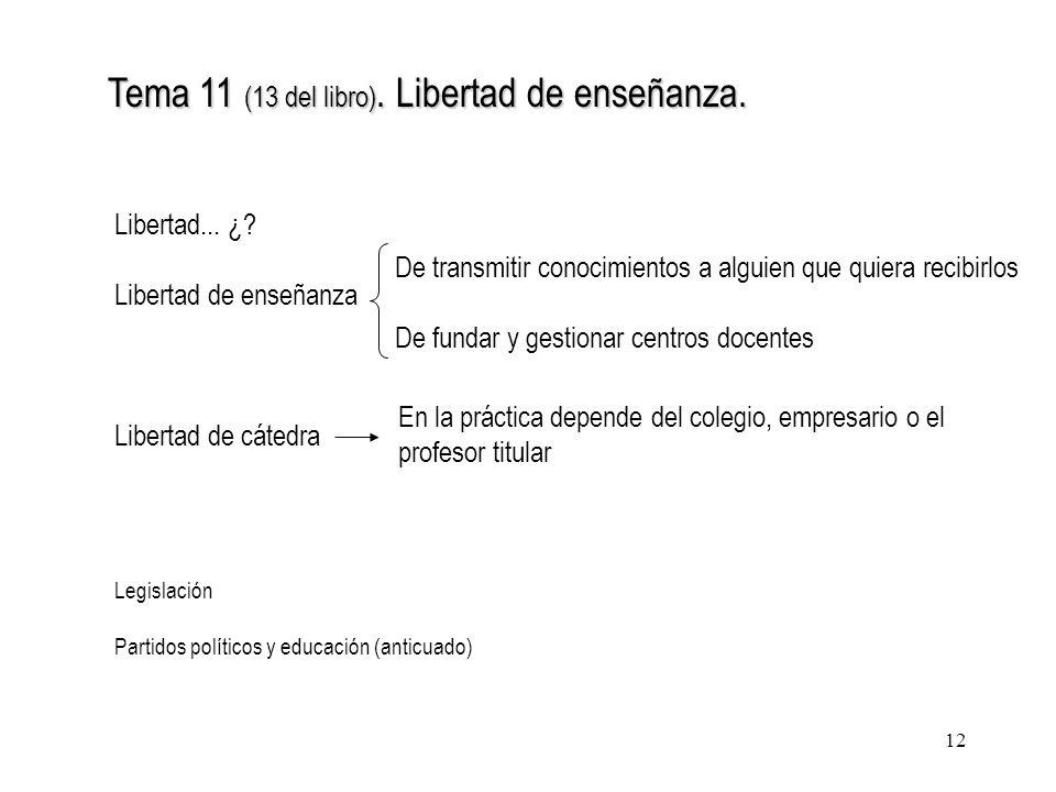 Tema 11 (13 del libro). Libertad de enseñanza.
