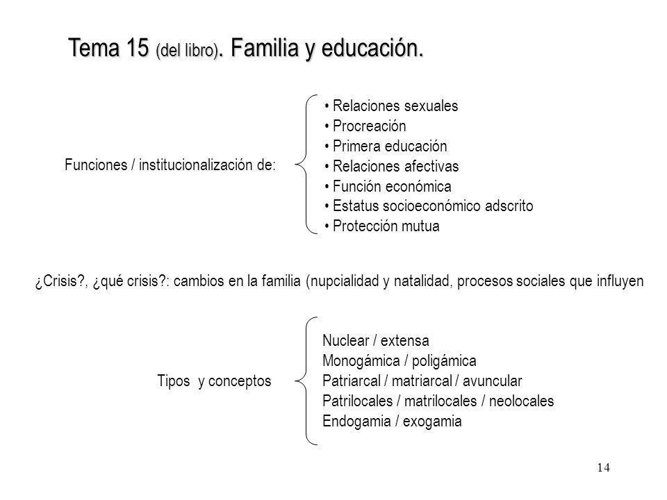 Tema 15 (del libro). Familia y educación.
