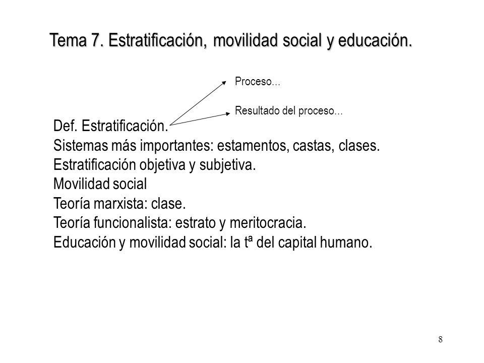 Tema 7. Estratificación, movilidad social y educación.