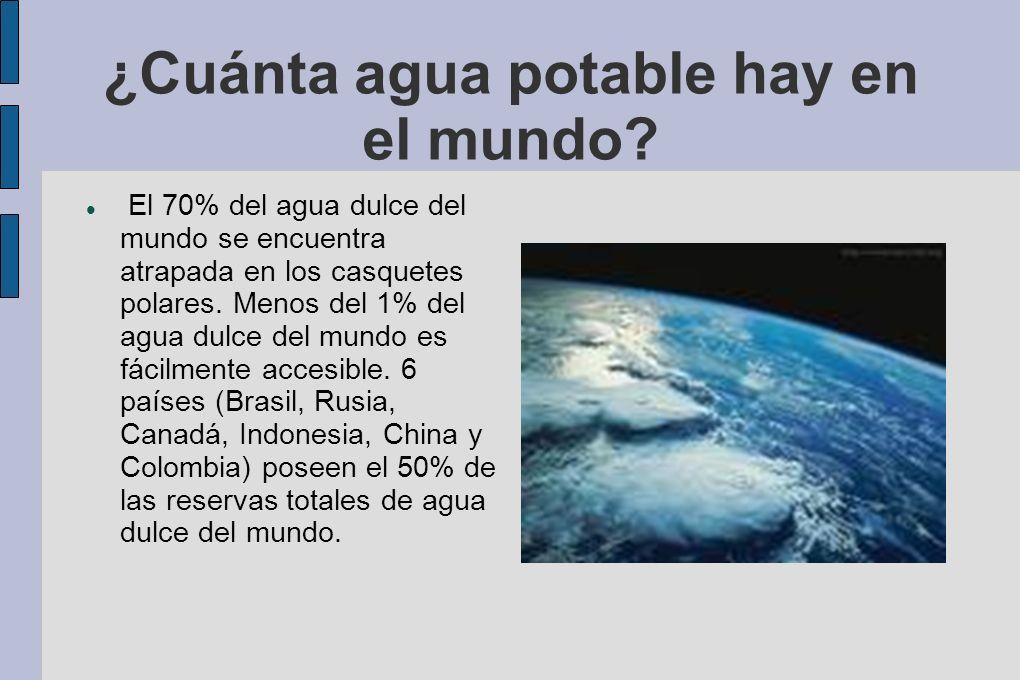 ¿Cuánta agua potable hay en el mundo