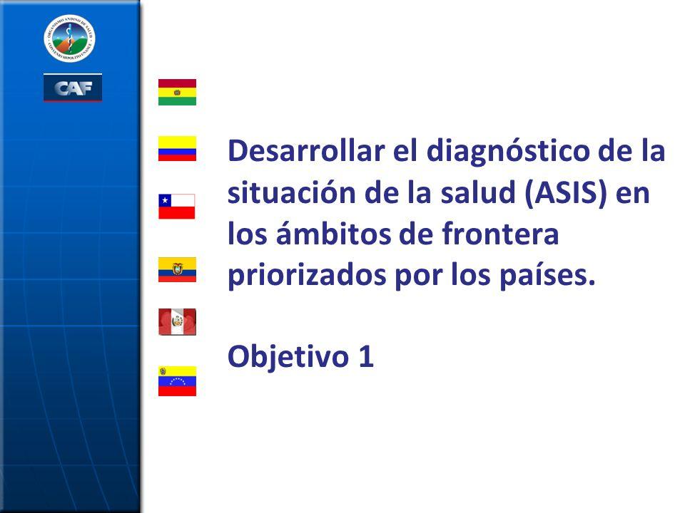 BOLIVIA ECUADOR. CHILE. VENEZUELA. PERÚ. COLOMBIA.