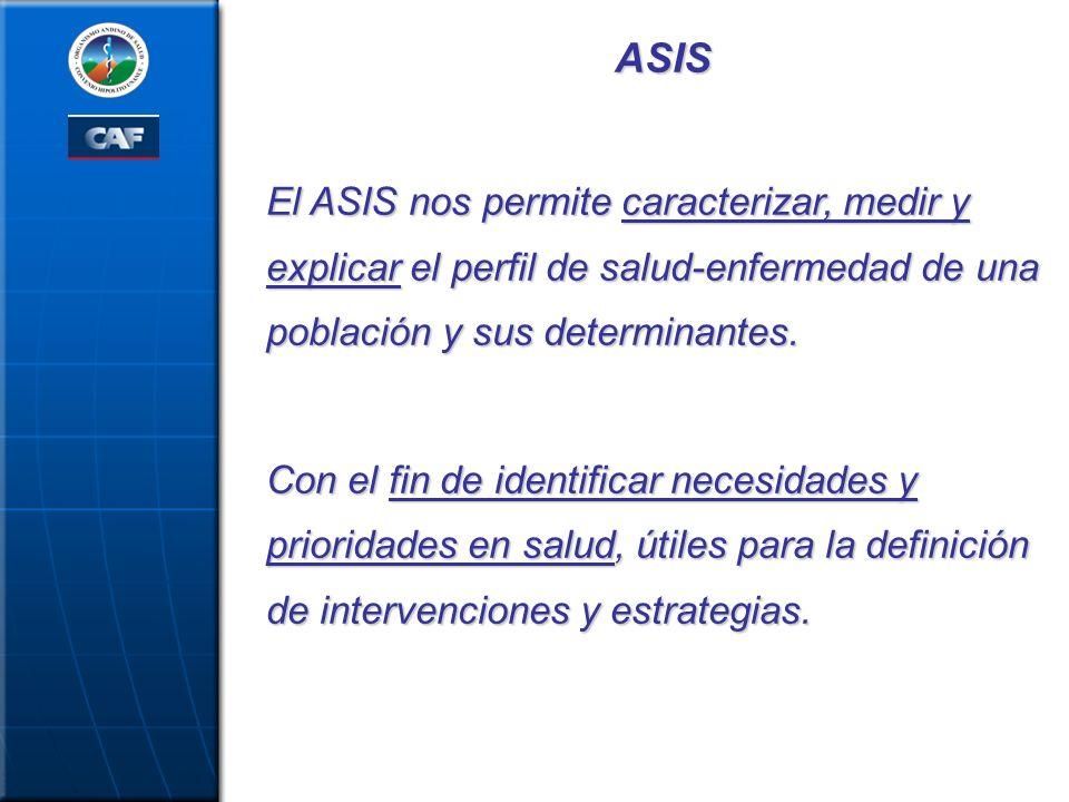 ASIS El ASIS nos permite caracterizar, medir y explicar el perfil de salud-enfermedad de una población y sus determinantes.