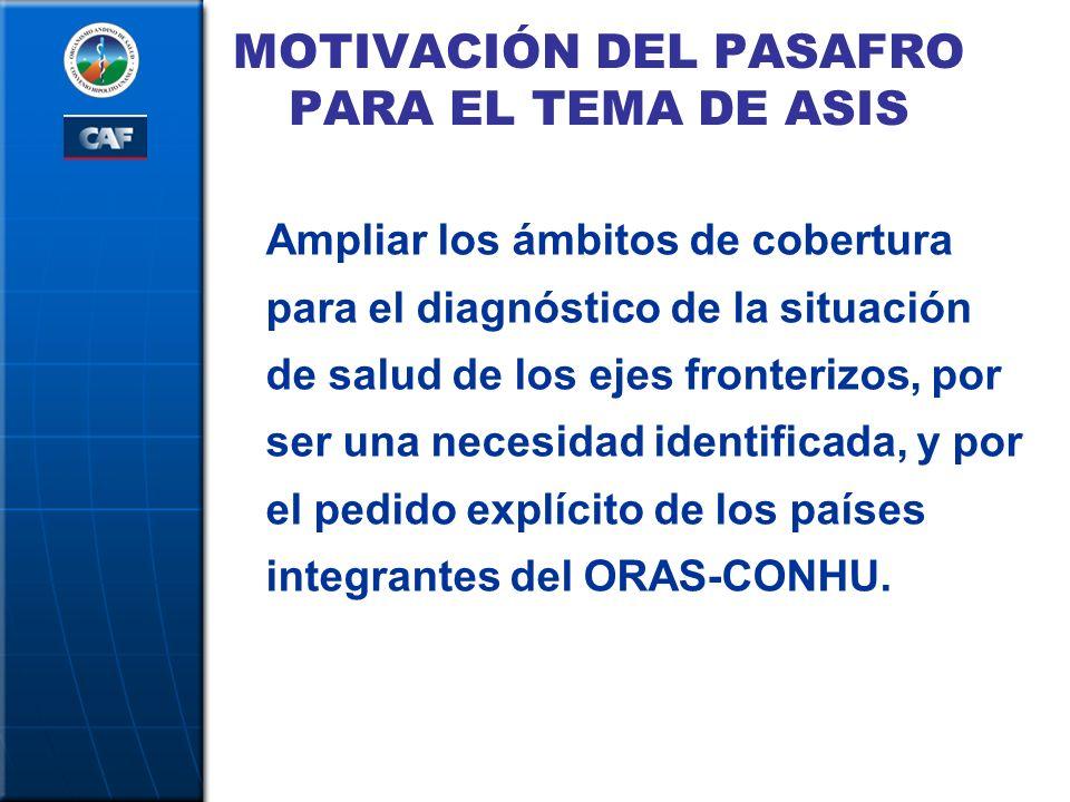 MOTIVACIÓN DEL PASAFRO PARA EL TEMA DE ASIS