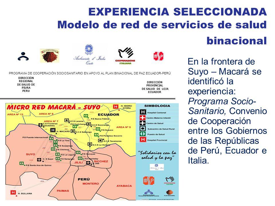 EXPERIENCIA SELECCIONADA Modelo de red de servicios de salud binacional