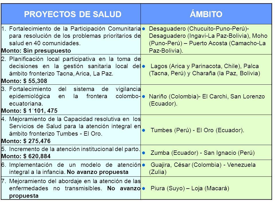 PROYECTOS DE SALUD ÁMBITO