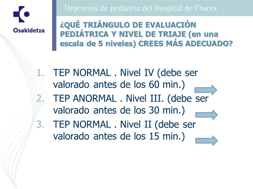 TEP NORMAL . Nivel IV (debe ser valorado antes de los 60 min.)