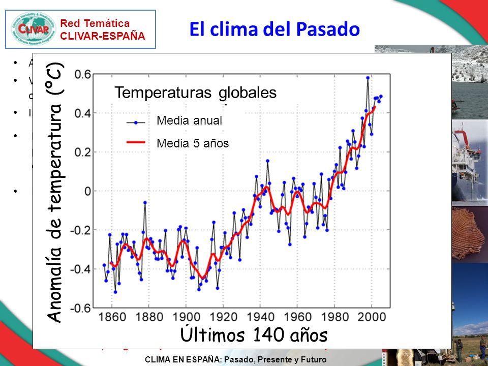El clima del Pasado Anomalía de temperatura (ºC) Últimos 140 años