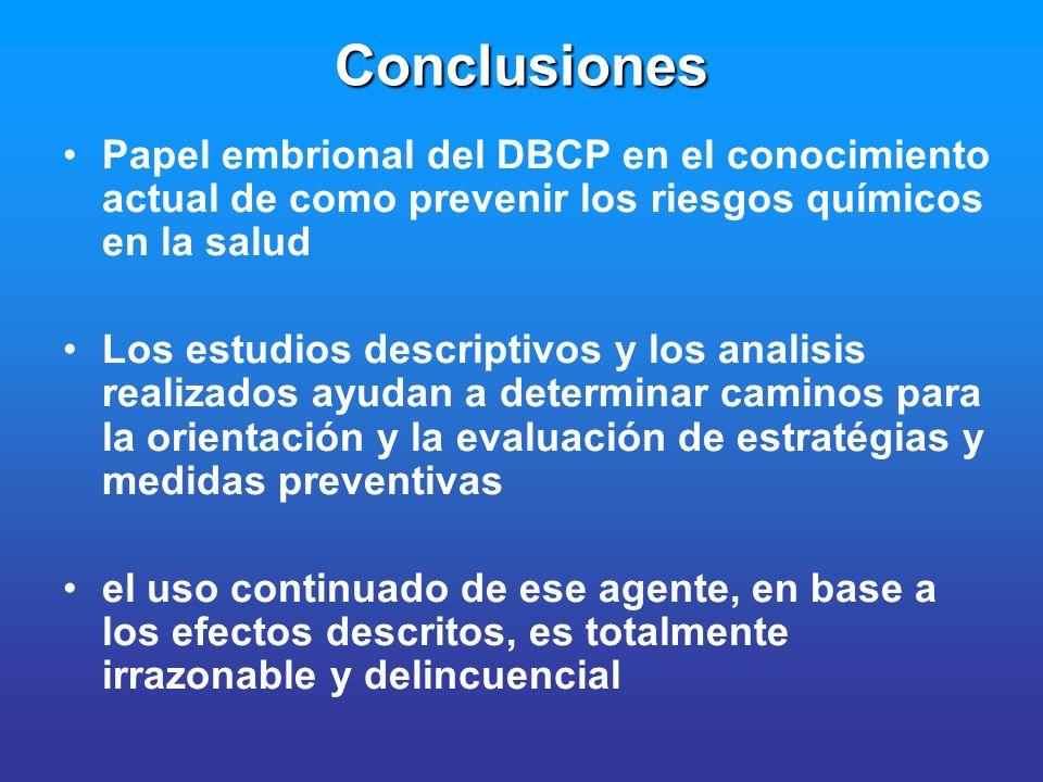 ConclusionesPapel embrional del DBCP en el conocimiento actual de como prevenir los riesgos químicos en la salud.