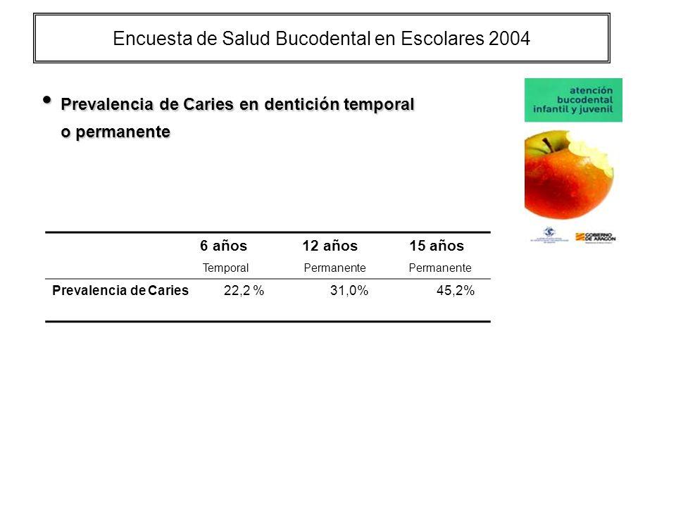 Encuesta de Salud Bucodental en Escolares 2004