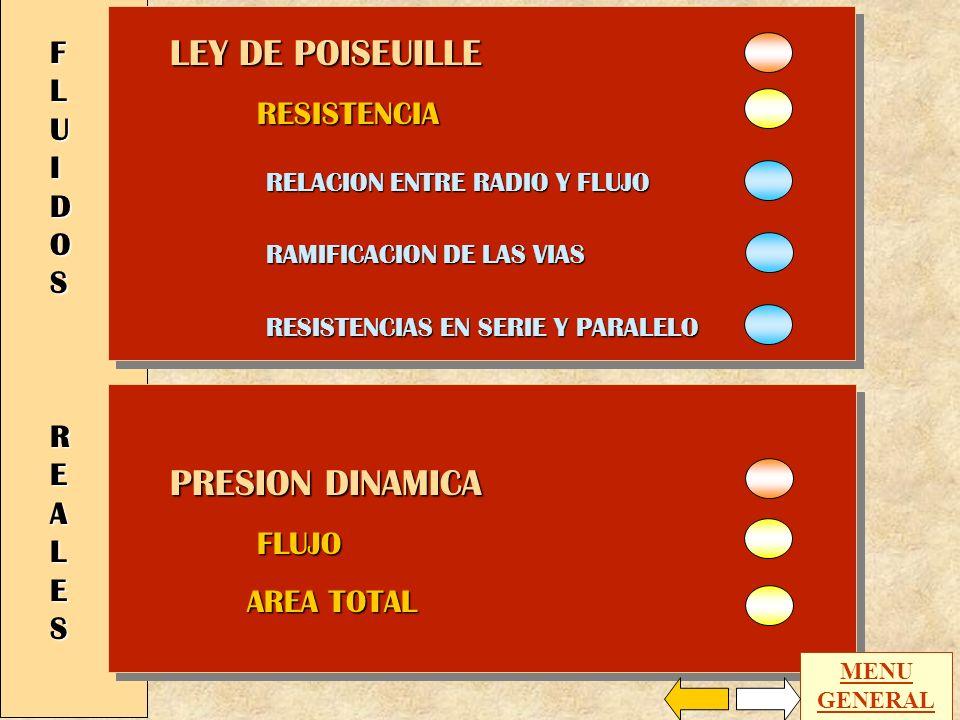 FLUIDOS REALES LEY DE POISEUILLE PRESION DINAMICA RESISTENCIA FLUJO