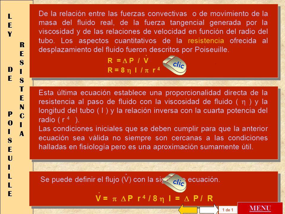LEY DE RESISTENCIA POISEUILLE . . . . V = p D P r 4 / 8 h l = D P / R