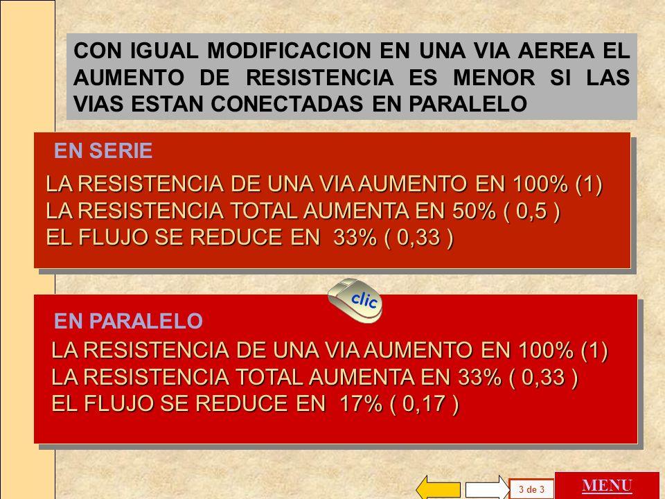 LA RESISTENCIA DE UNA VIA AUMENTO EN 100% (1)